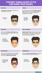 bi-graphics-best-sunglasses-for-your-face-shape